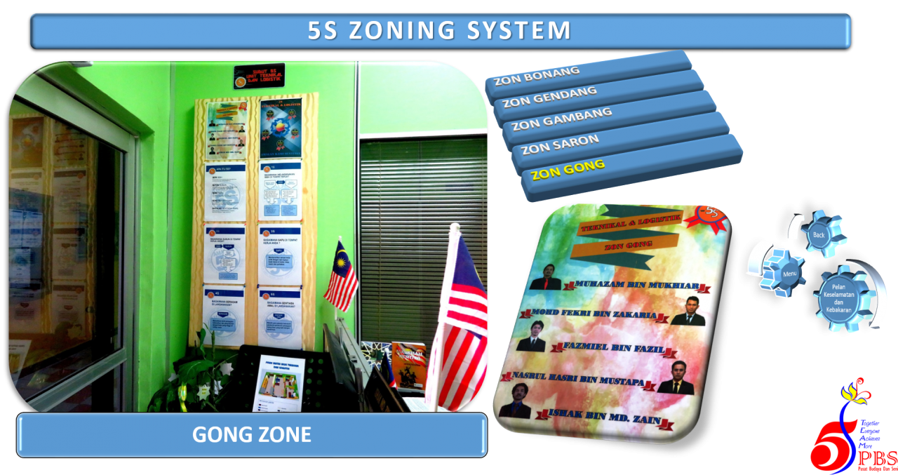 Gong Zone