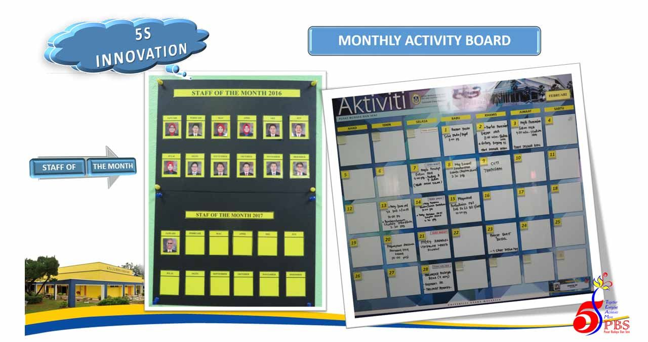 Monthly Activity Board